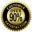 Over 90% Customer Satisfaction